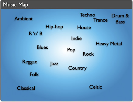 DJ Spooky music map